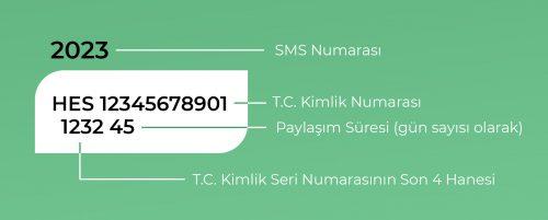 HES Kodu SMS ile Nasıl Alınır?